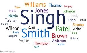 singh's & smith's
